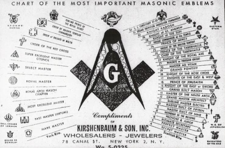 Compas-Masoneria.png